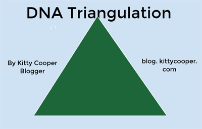 TriangulationSlides