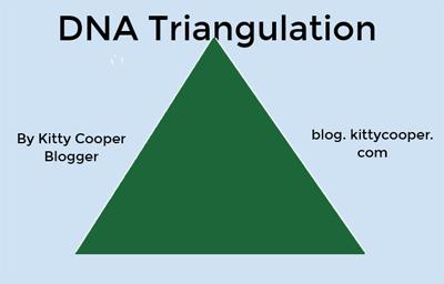 TriangulationSlides