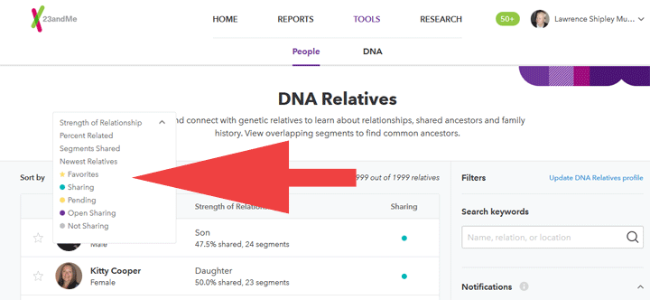 The new sort in DNA Relatives - People view